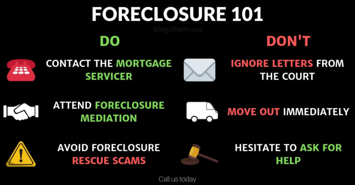 Saving Grace from Bankruptcy: Foreclosure 101