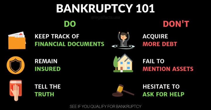 Bankruptcy 101 – Do's and Don'ts