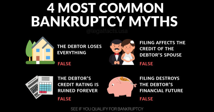4 Most Common Bankruptcy Myths