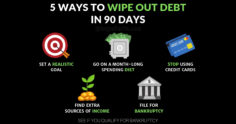 5 Ways to Wipe Out Debt in 90 Days
