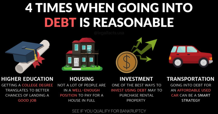 4 Times When Going Into Debt is Reasonable