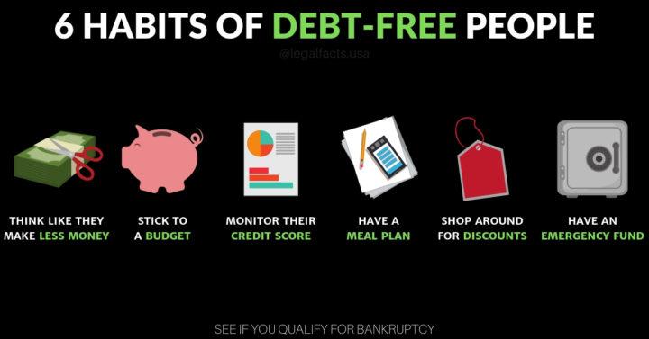 6 Habits of Debt-Free People