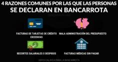 4 Razones Comunes Por Las Que La Gente Se Declara En Bancarrota