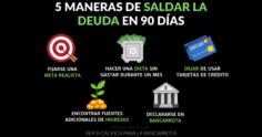 5 Maneras de Borrar las Deudas en 90 Días