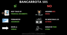 Bancarrota 101 – Lo Que Debe Hacer y Lo Que No Debe Hacer